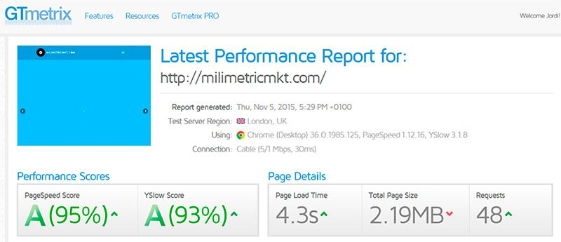 optimizacion-wordpress-mmkt